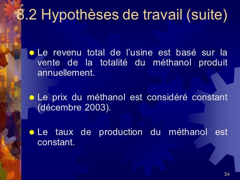 34 8.2 Hypothèses de travail (suite) Le revenu total de lusine est basé sur la vente de la totalité du méthanol produit annuellement. Le prix du métha