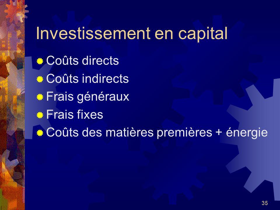 35 Investissement en capital Coûts directs Coûts indirects Frais généraux Frais fixes Coûts des matières premières + énergie