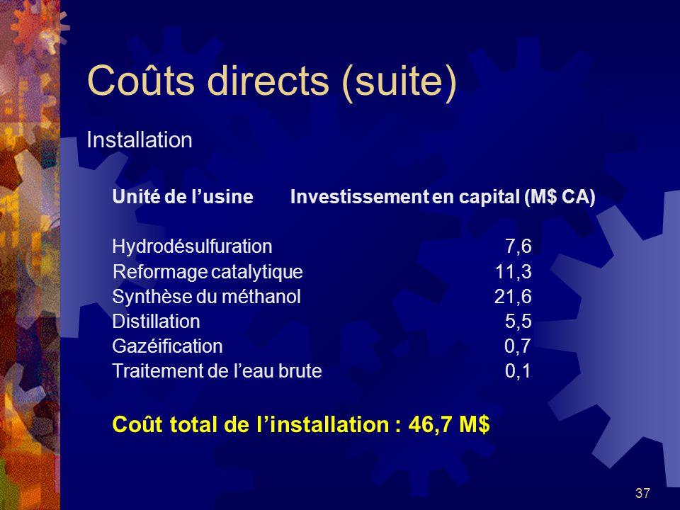 37 Coûts directs (suite) Installation Unité de lusineInvestissement en capital (M$ CA) Hydrodésulfuration 7,6 Reformage catalytique11,3 Synthèse du mé