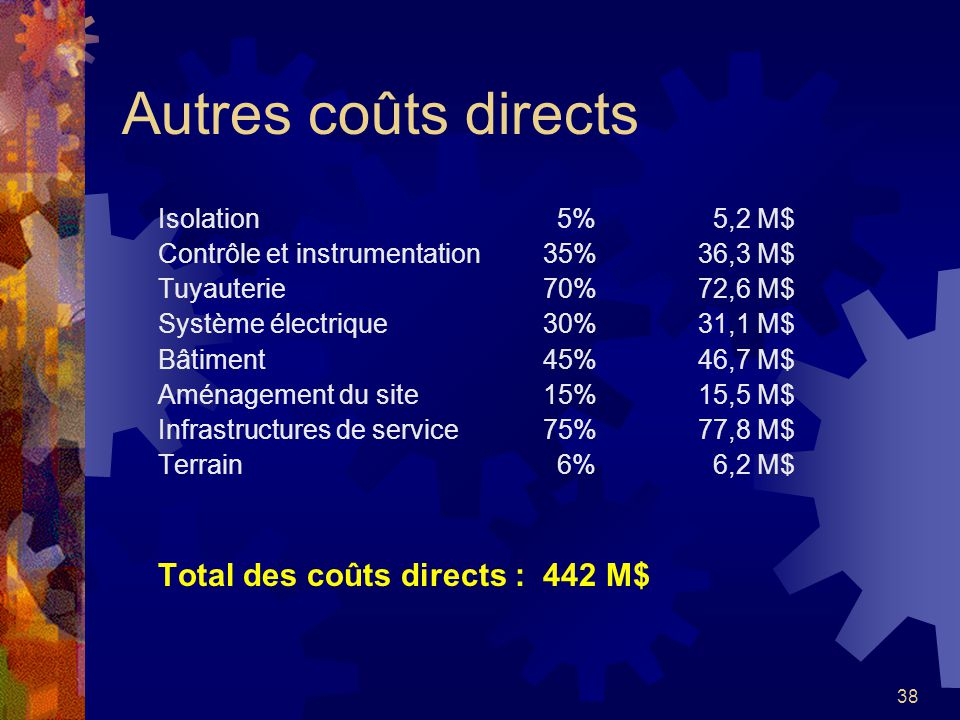 38 Autres coûts directs Isolation 5% 5,2 M$ Contrôle et instrumentation 35%36,3 M$ Tuyauterie 70%72,6 M$ Système électrique 30%31,1 M$ Bâtiment 45%46,