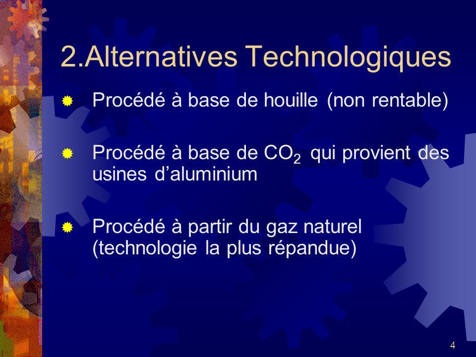 4 2.Alternatives Technologiques Procédé à base de houille (non rentable) Procédé à base de CO 2 qui provient des usines daluminium Procédé à partir du