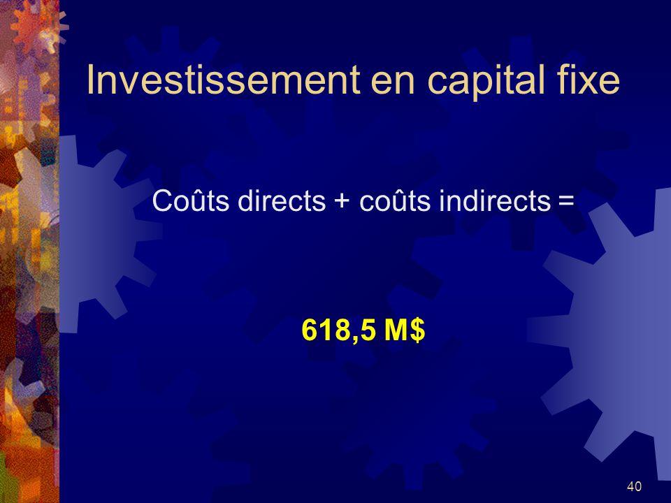 40 Investissement en capital fixe Coûts directs + coûts indirects = 618,5 M$