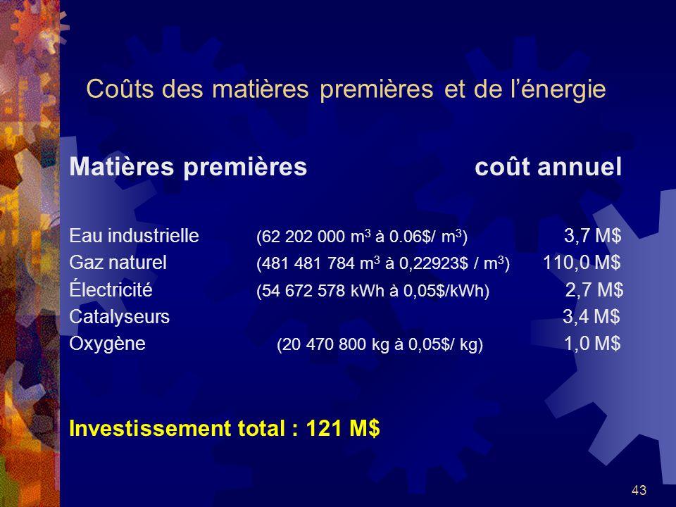 43 Coûts des matières premières et de lénergie Matières premièrescoût annuel Eau industrielle (62 202 000 m 3 à 0.06$/ m 3 ) 3,7 M$ Gaz naturel (481 4