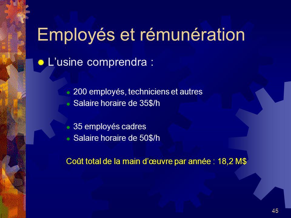 45 Employés et rémunération Lusine comprendra : 200 employés, techniciens et autres Salaire horaire de 35$/h 35 employés cadres Salaire horaire de 50$