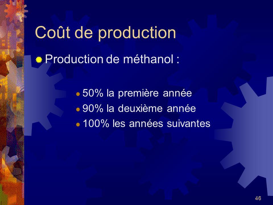 46 Coût de production Production de méthanol : 50% la première année 90% la deuxième année 100% les années suivantes
