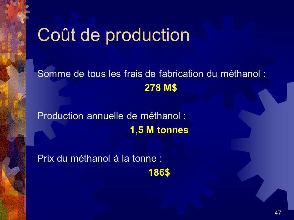 47 Coût de production Somme de tous les frais de fabrication du méthanol : 278 M$ Production annuelle de méthanol : 1,5 M tonnes Prix du méthanol à la