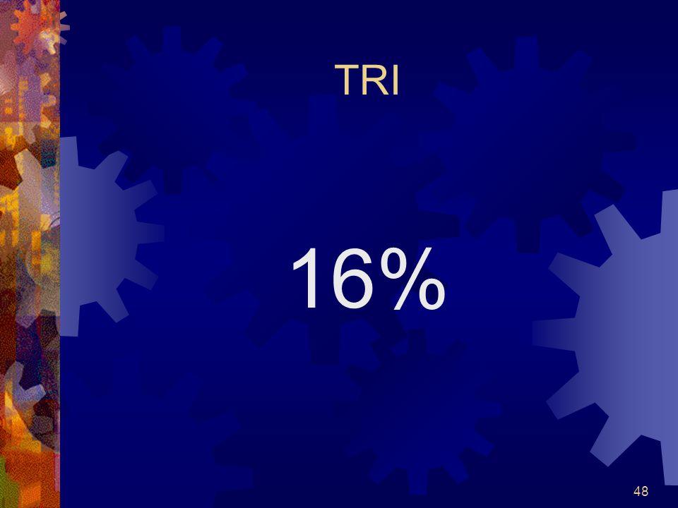 48 TRI 16%