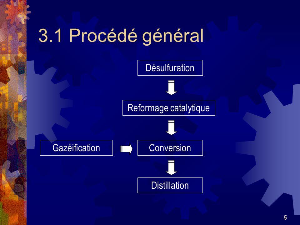 5 3.1 Procédé général Désulfuration Reformage catalytique ConversionGazéification Distillation