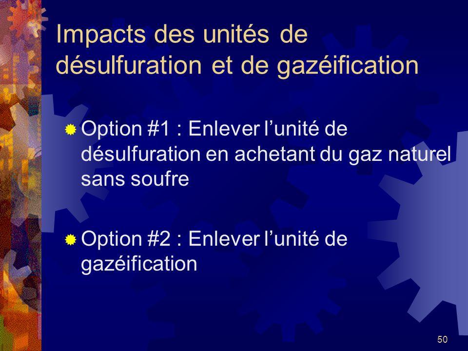 50 Impacts des unités de désulfuration et de gazéification Option #1 : Enlever lunité de désulfuration en achetant du gaz naturel sans soufre Option #