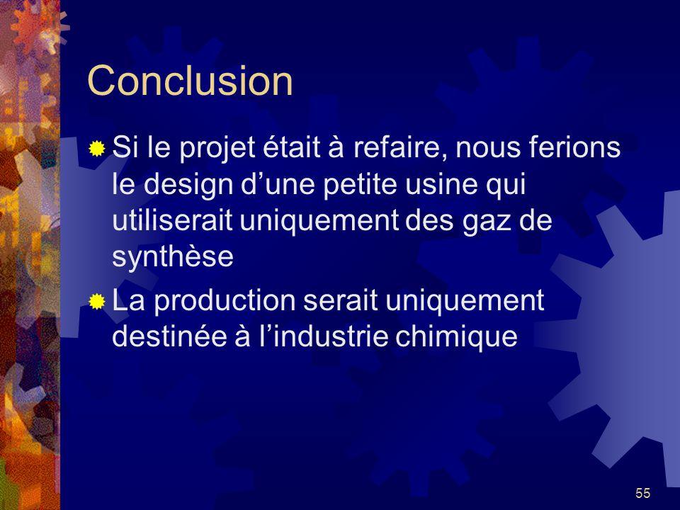 55 Conclusion Si le projet était à refaire, nous ferions le design dune petite usine qui utiliserait uniquement des gaz de synthèse La production sera