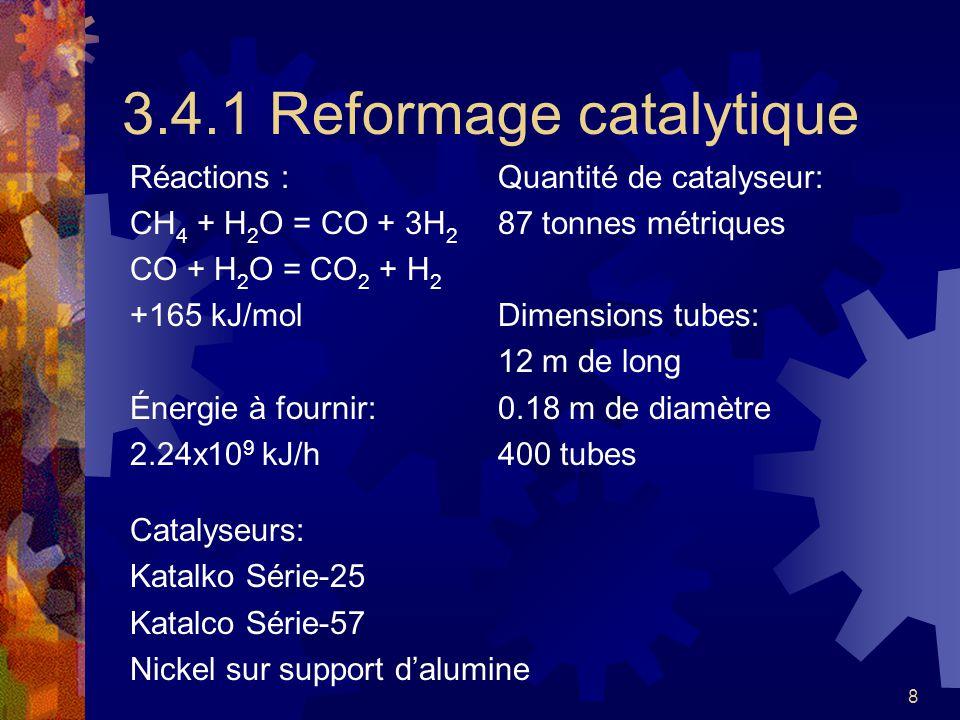 8 3.4.1 Reformage catalytique Réactions : CH 4 + H 2 O = CO + 3H 2 CO + H 2 O = CO 2 + H 2 +165 kJ/mol Énergie à fournir: 2.24x10 9 kJ/h Catalyseurs: