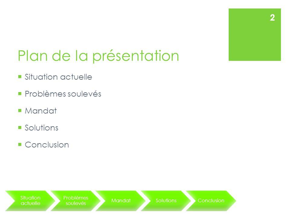 Plan de la présentation Situation actuelle Problèmes soulevés Mandat Solutions Conclusion Situation actuelle Problèmes soulevés MandatSolutionsConclusion 2