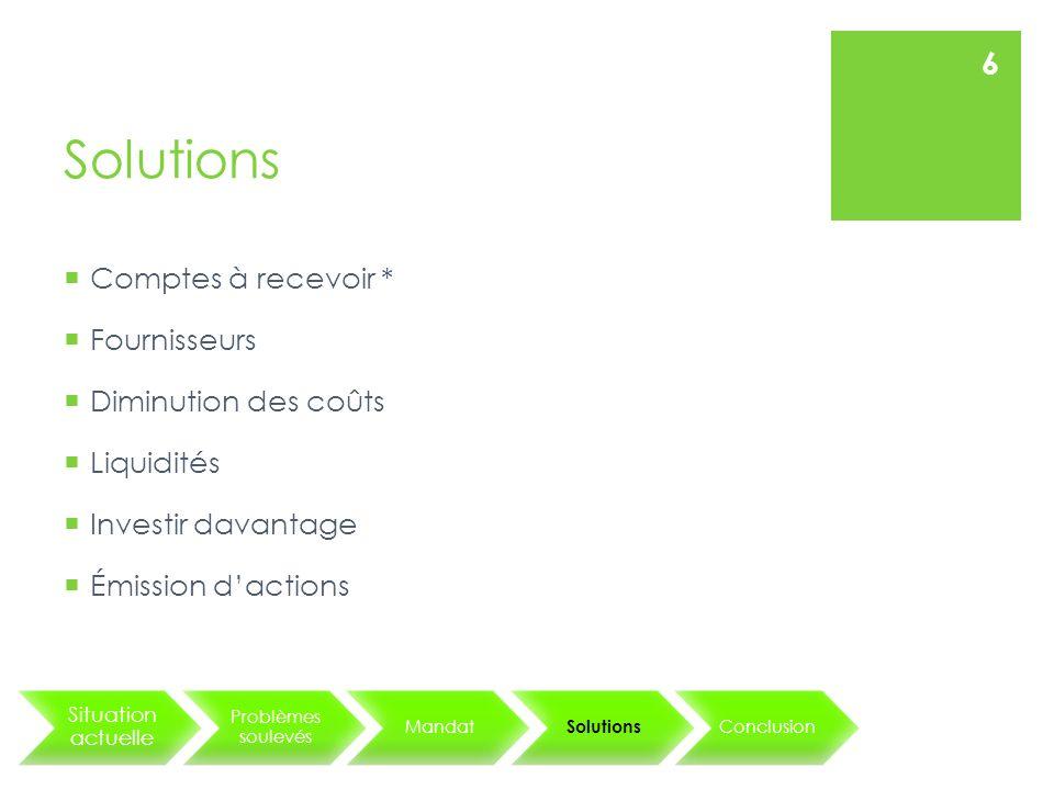 Solutions Situation actuelle Problèmes soulevés Mandat Solutions Conclusion 6 Comptes à recevoir * Fournisseurs Diminution des coûts Liquidités Investir davantage Émission dactions