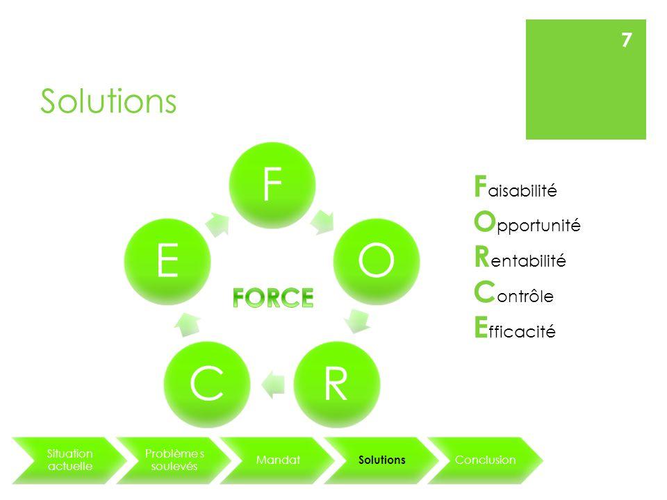 Solutions FORCE Situation actuelle Problème s soulevés Mandat Solutions Conclusion F aisabilité O pportunité R entabilité C ontrôle E fficacité 7