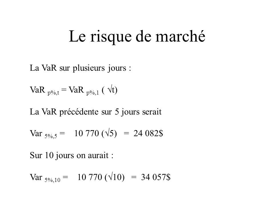 Le risque de marché La VaR sur plusieurs jours : VaR p%,t = VaR p%,1 ( t) La VaR précédente sur 5 jours serait Var 5%,5 = 10 770 ( 5) = 24 082$ Sur 10 jours on aurait : Var 5%,10 = 10 770 ( 10) = 34 057$