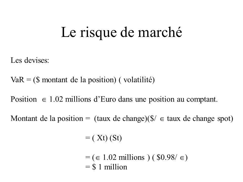 Les devises: VaR = ($ montant de la position) ( volatilité) Position 1.02 millions dEuro dans une position au comptant. Montant de la position = (taux