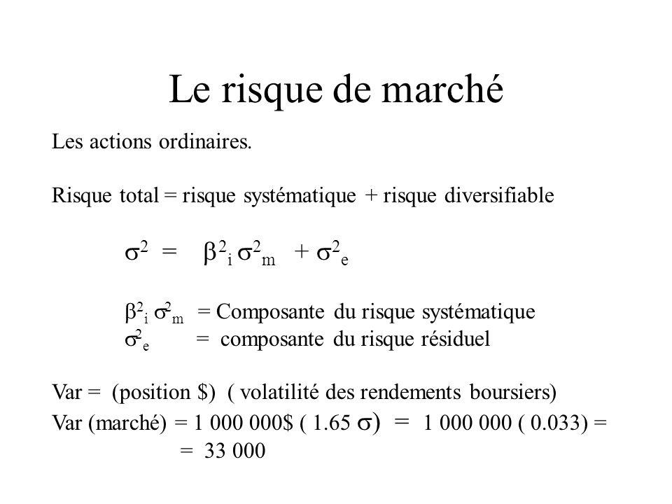 Le risque de marché Les actions ordinaires. Risque total = risque systématique + risque diversifiable 2 = 2 i 2 m + 2 e 2 i 2 m = Composante du risque