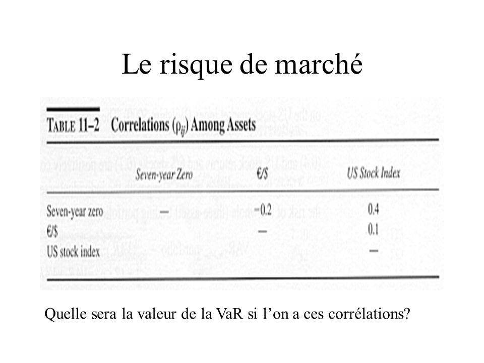 Le risque de marché Quelle sera la valeur de la VaR si lon a ces corrélations?