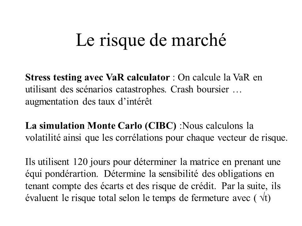 Stress testing avec VaR calculator : On calcule la VaR en utilisant des scénarios catastrophes. Crash boursier … augmentation des taux dintérêt La sim