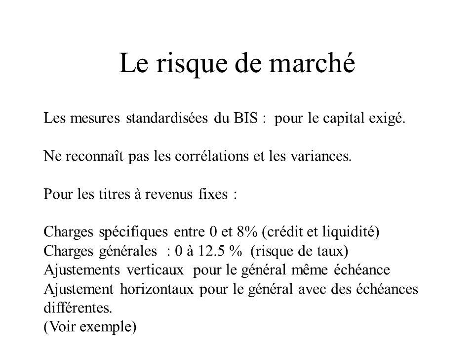 Le risque de marché Les mesures standardisées du BIS : pour le capital exigé. Ne reconnaît pas les corrélations et les variances. Pour les titres à re