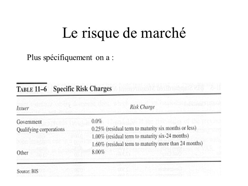 Le risque de marché Plus spécifiquement on a :