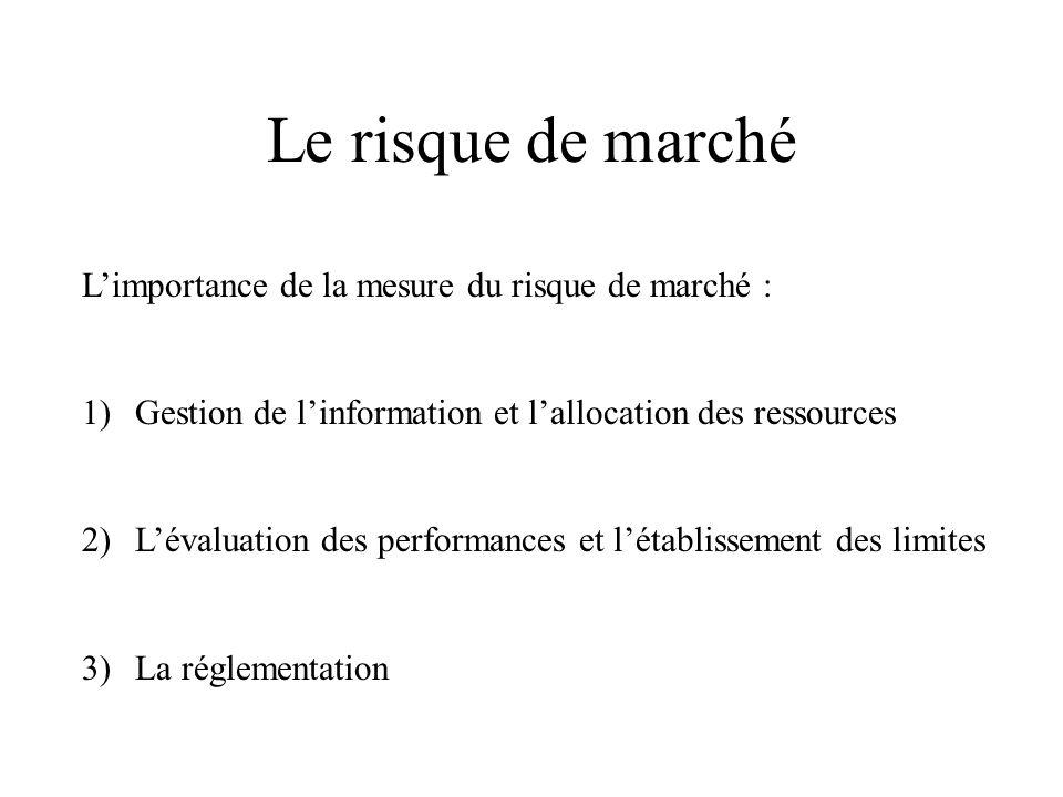 Le risque de marché Limportance de la mesure du risque de marché : 1)Gestion de linformation et lallocation des ressources 2)Lévaluation des performances et létablissement des limites 3)La réglementation