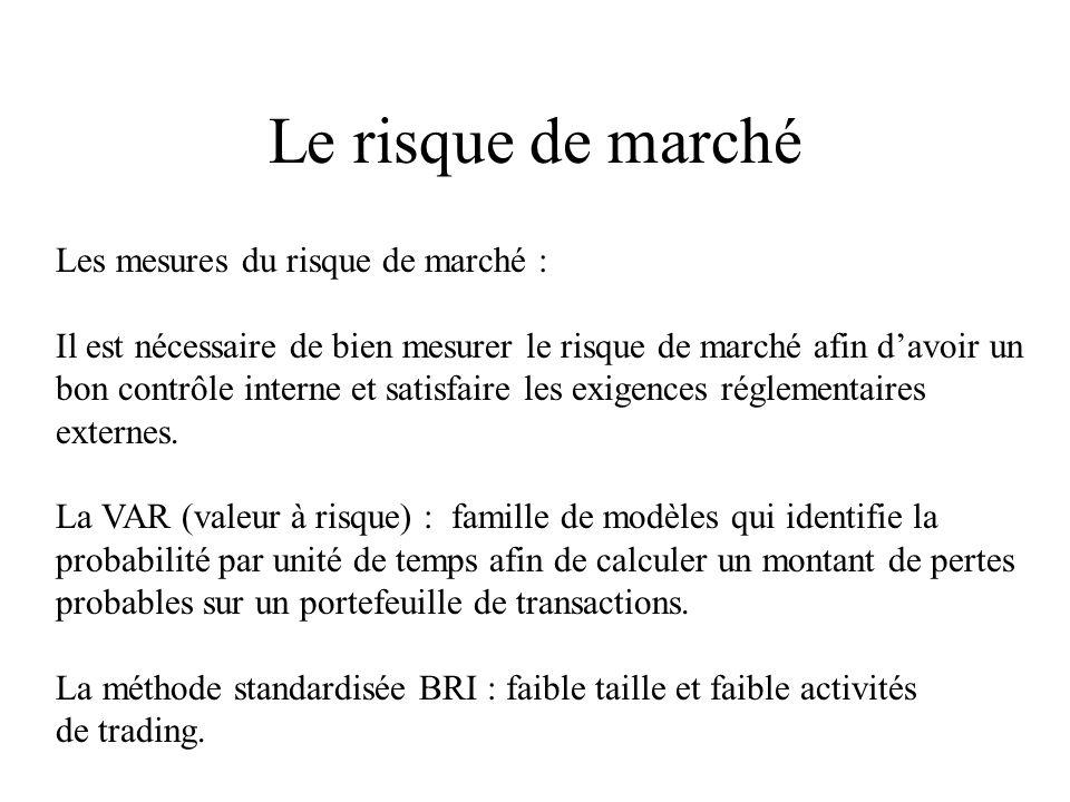 Le risque de marché Les mesures du risque de marché : Il est nécessaire de bien mesurer le risque de marché afin davoir un bon contrôle interne et satisfaire les exigences réglementaires externes.
