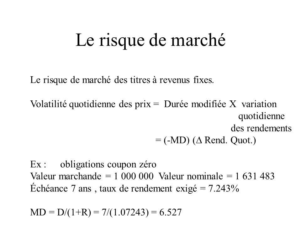 Le risque de marché Le risque de marché des titres à revenus fixes. Volatilité quotidienne des prix = Durée modifiée X variation quotidienne des rende