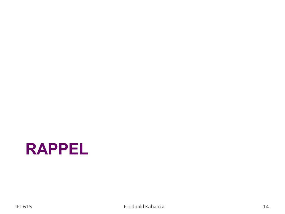 RAPPEL IFT 615Froduald Kabanza14