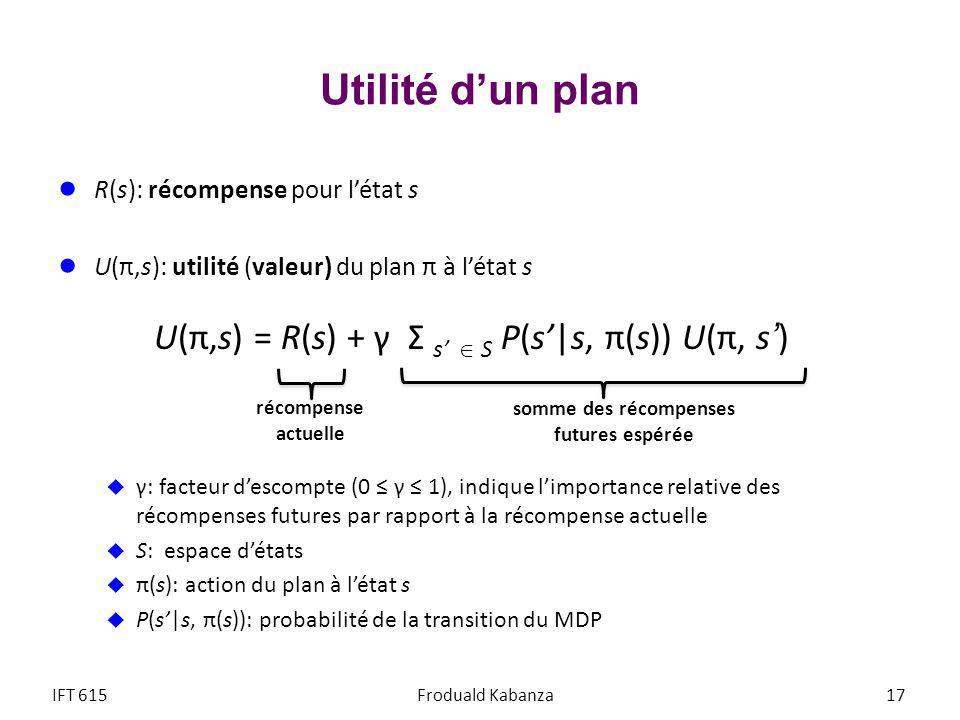 Utilité dun plan R(s): récompense pour létat s U(π,s): utilité (valeur) du plan π à létat s U(π,s) = R(s) + γ Σ s S P(s|s, π(s)) U(π, s) γ: facteur descompte (0 γ 1), indique limportance relative des récompenses futures par rapport à la récompense actuelle S: espace détats π(s): action du plan à létat s P(s|s, π(s)): probabilité de la transition du MDP IFT 615Froduald Kabanza 17 récompense actuelle somme des récompenses futures espérée