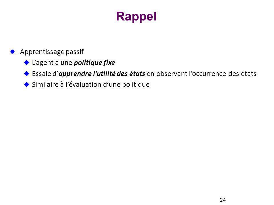 24 Rappel Apprentissage passif Lagent a une politique fixe Essaie dapprendre lutilité des états en observant loccurrence des états Similaire à lévaluation dune politique