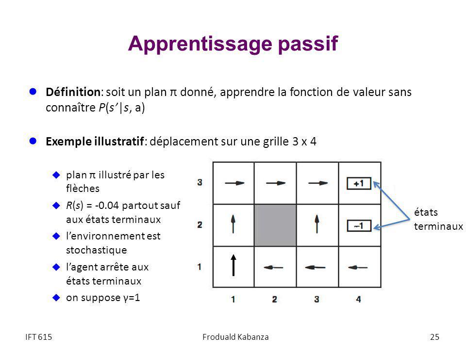 Apprentissage passif Définition: soit un plan π donné, apprendre la fonction de valeur sans connaître P(s|s, a) Exemple illustratif: déplacement sur une grille 3 x 4 plan π illustré par les flèches R(s) = -0.04 partout sauf aux états terminaux lenvironnement est stochastique lagent arrête aux états terminaux on suppose γ=1 IFT 615Froduald Kabanza 25 états terminaux