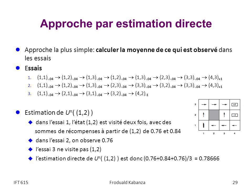 Approche par estimation directe Approche la plus simple: calculer la moyenne de ce qui est observé dans les essais Essais 1.
