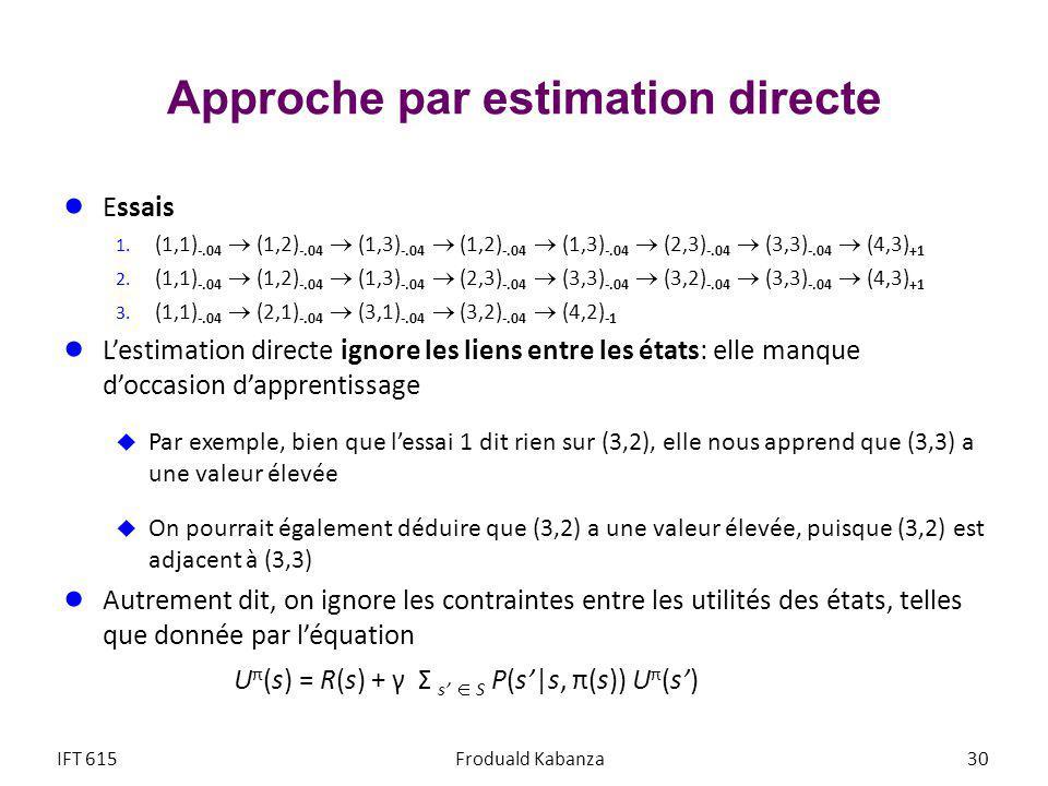 Approche par estimation directe Essais 1.