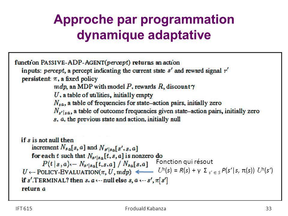 Approche par programmation dynamique adaptative IFT 615Froduald Kabanza 33 Fonction qui résout U π (s) = R(s) + γ Σ s S P(s|s, π(s)) U π (s)