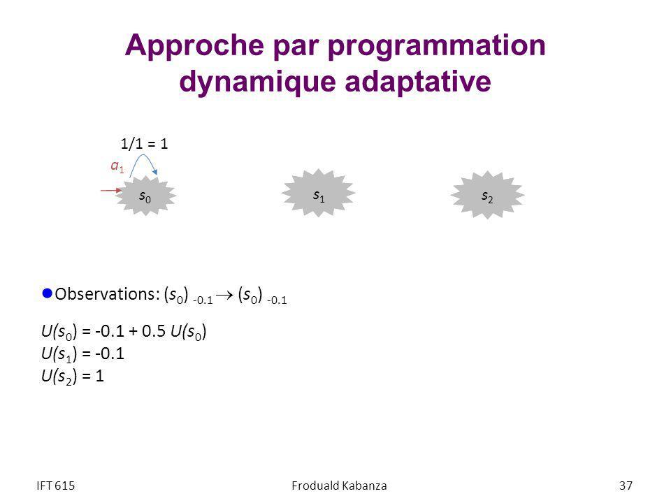 Approche par programmation dynamique adaptative Observations: (s 0 ) -0.1 (s 0 ) -0.1 U(s 0 ) = -0.1 + 0.5 U(s 0 ) U(s 1 ) = -0.1 U(s 2 ) = 1 IFT 615Froduald Kabanza 37 s2s2 s1s1 s0s0 1/1 = 1 a1a1