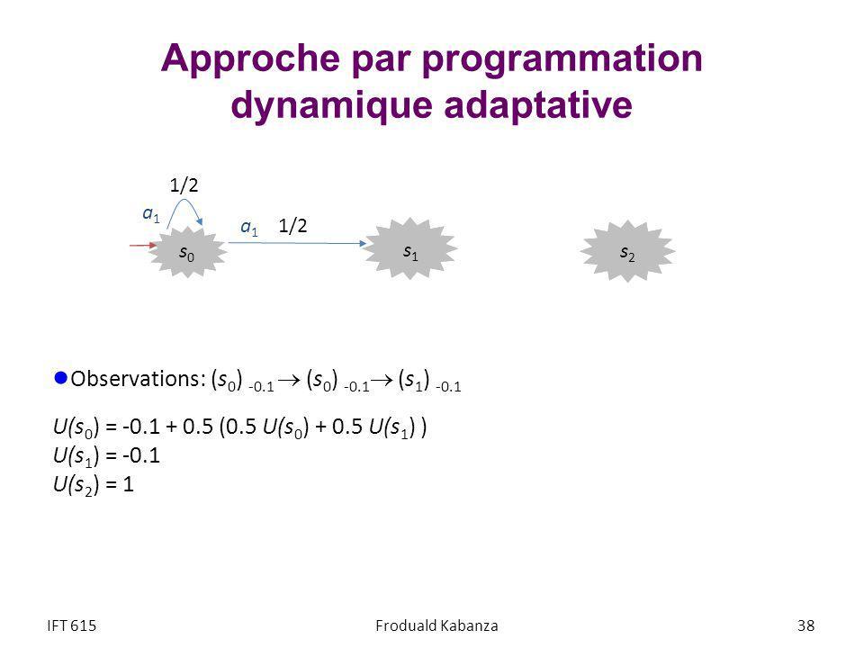 Approche par programmation dynamique adaptative Observations: (s 0 ) -0.1 (s 0 ) -0.1 (s 1 ) -0.1 U(s 0 ) = -0.1 + 0.5 (0.5 U(s 0 ) + 0.5 U(s 1 ) ) U(s 1 ) = -0.1 U(s 2 ) = 1 IFT 615Froduald Kabanza 38 s2s2 s1s1 s0s0 1/2 a1a1 a1a1