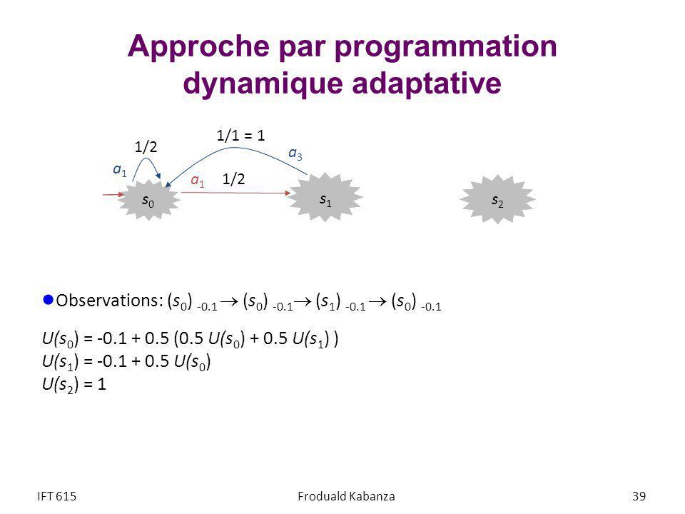 Approche par programmation dynamique adaptative Observations: (s 0 ) -0.1 (s 0 ) -0.1 (s 1 ) -0.1 (s 0 ) -0.1 U(s 0 ) = -0.1 + 0.5 (0.5 U(s 0 ) + 0.5 U(s 1 ) ) U(s 1 ) = -0.1 + 0.5 U(s 0 ) U(s 2 ) = 1 IFT 615Froduald Kabanza 39 s2s2 s1s1 s0s0 1/2 1/1 = 1 a1a1 a3a3 a1a1