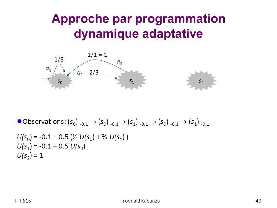 Approche par programmation dynamique adaptative Observations: (s 0 ) -0.1 (s 0 ) -0.1 (s 1 ) -0.1 (s 0 ) -0.1 (s 1 ) -0.1 U(s 0 ) = -0.1 + 0.5 ( U(s 0 ) + U(s 1 ) ) U(s 1 ) = -0.1 + 0.5 U(s 0 ) U(s 2 ) = 1 IFT 615Froduald Kabanza 40 s2s2 s1s1 s0s0 1/3 2/3 1/1 = 1 a1a1 a3a3 a1a1