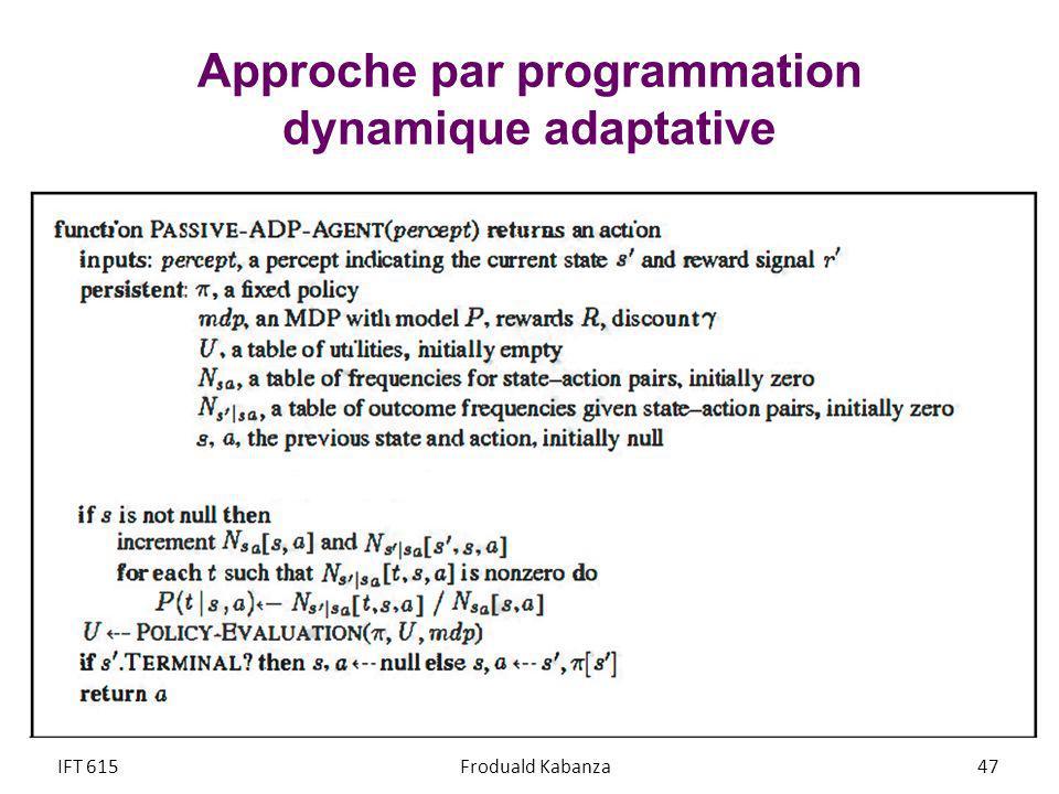 Approche par programmation dynamique adaptative IFT 615Froduald Kabanza 47