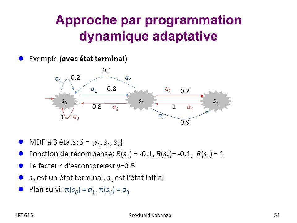 Approche par programmation dynamique adaptative Exemple (avec état terminal) MDP à 3 états: S = {s 0, s 1, s 2 } Fonction de récompense: R(s 0 ) = -0.1, R(s 1 )= -0.1, R(s 2 ) = 1 Le facteur descompte est γ=0.5 s 2 est un état terminal, s 0 est létat initial Plan suivi: π(s 0 ) = a 1, π(s 1 ) = a 3 IFT 615Froduald Kabanza 51 a2a2 1 a1a1 0.2 a2a2 a4a4 1 0.8 a1a1 a2a2 s2s2 s1s1 s0s0 0.1 0.9 a3a3 a3a3