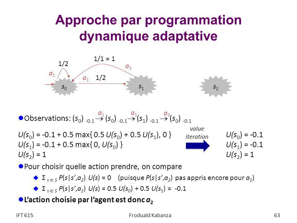 Approche par programmation dynamique adaptative Observations: (s 0 ) -0.1 (s 0 ) -0.1 (s 1 ) -0.1 (s 0 ) -0.1 U(s 0 ) = -0.1 + 0.5 max{ 0.5 U(s 0 ) + 0.5 U(s 1 ), 0 }U(s 0 ) = -0.1 U(s 1 ) = -0.1 + 0.5 max{ 0, U(s 0 ) }U(s 1 ) = -0.1 U(s 2 ) = 1 U(s 2 ) = 1 Pour choisir quelle action prendre, on compare Σ s S P(s|s,a 2 ) U(s) = 0 (puisque P(s|s,a 2 ) pas appris encore pour a 2 ) Σ s S P(s|s,a 1 ) U(s) = 0.5 U(s 0 ) + 0.5 U(s 1 ) = -0.1 Laction choisie par lagent est donc a 2 IFT 615Froduald Kabanza 63 s2s2 s1s1 s0s0 1/2 1/1 = 1 a1a1 a3a3 a1a1 value iteration a1a1 a1a1 a3a3