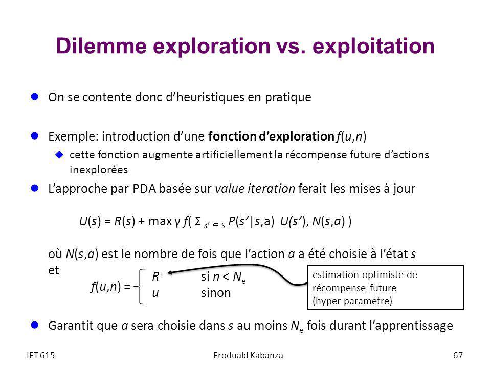 Dilemme exploration vs.