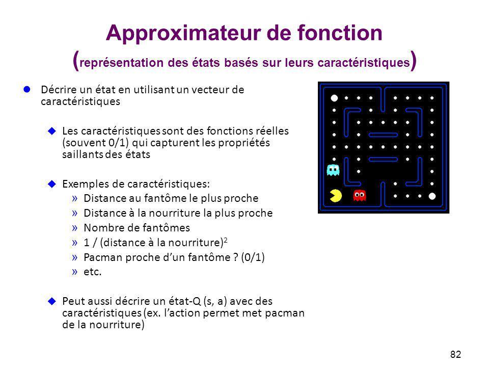 Approximateur de fonction ( représentation des états basés sur leurs caractéristiques ) Décrire un état en utilisant un vecteur de caractéristiques Les caractéristiques sont des fonctions réelles (souvent 0/1) qui capturent les propriétés saillants des états Exemples de caractéristiques: »Distance au fantôme le plus proche »Distance à la nourriture la plus proche »Nombre de fantômes »1 / (distance à la nourriture) 2 »Pacman proche dun fantôme .