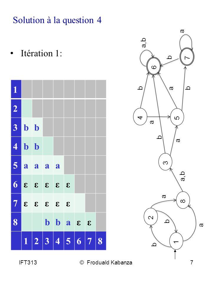 IFT313© Froduald Kabanza7 8 1 2 3 4 5 a a a a a a a,b b b b b b b 6 7 1 2 3bb 4bb 5aaaa 6εεεεε 7εεεεε 8bbaεε 12345678 Itération 1: Solution à la quest