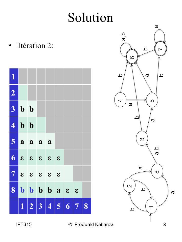 IFT313© Froduald Kabanza8 Solution 8 1 2 3 4 5 a a a a a a a,b b b b b b b 6 7 1 2 3bb 4bb 5aaaa 6εεεεε 7εεεεε 8bbbbaεε 12345678 Itération 2: