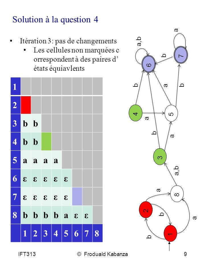 IFT313© Froduald Kabanza9 8 1 2 3 4 5 a a a a a a a,b b b b b b b 6 7 1 2 3bb 4bb 5aaaa 6εεεεε 7εεεεε 8bbbbaεε 12345678 Itération 3: pas de changements Les cellules non marquées c orrespondent à des paires d états équiavlents Solution à la question 4