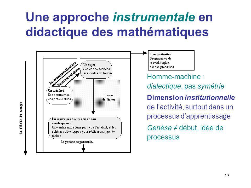 13 Une approche instrumentale en didactique des mathématiques Homme-machine : dialectique, pas symétrie Dimension institutionnelle de lactivité, surtout dans un processus dapprentissage Genèse début, idée de processus
