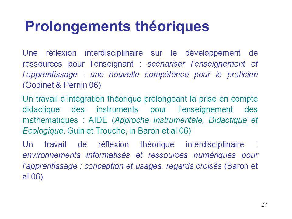 28 Quelques références Guin D.,Trouche L.(Eds.) (2002) Calculatrices symboliques.