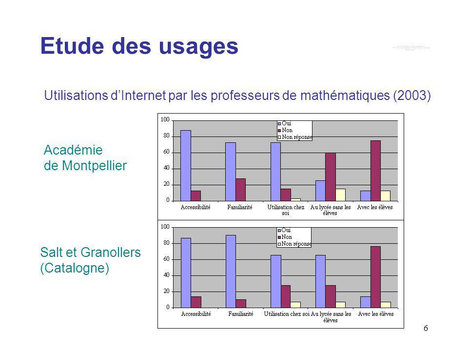 6 Etude des usages Académie de Montpellier Salt et Granollers (Catalogne) Utilisations dInternet par les professeurs de mathématiques (2003)